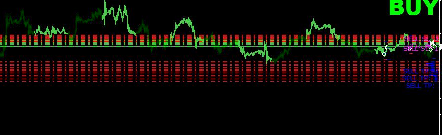 best mt4 custom indicators