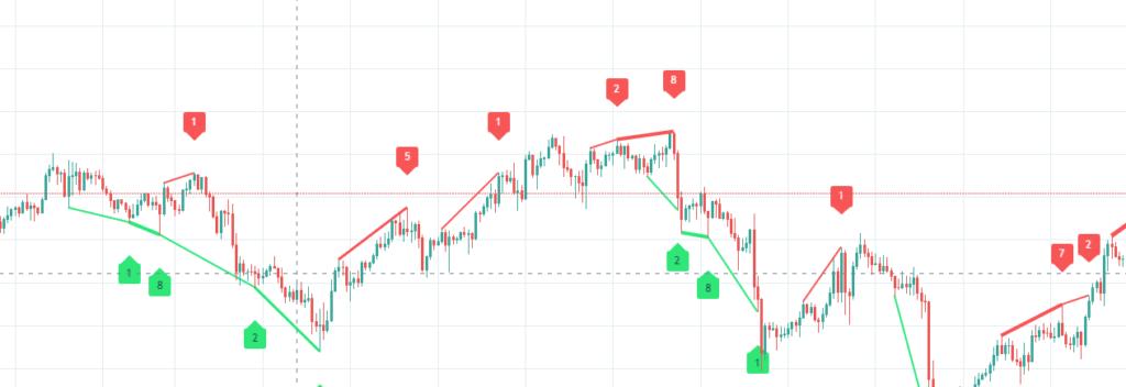 divergence indicator metatrader 4