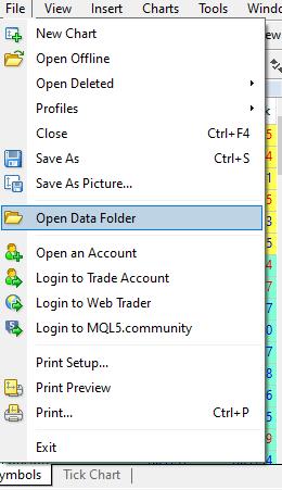 mt4 indicator download