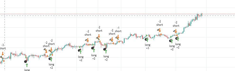 Squeeze Momentum Indicator mt4