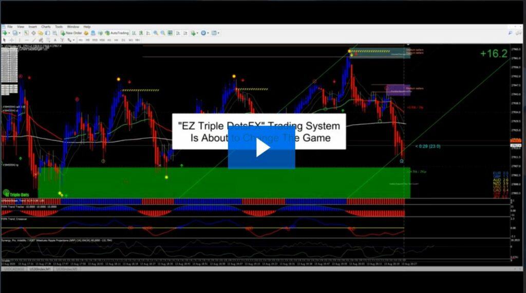 ez tripple trading system