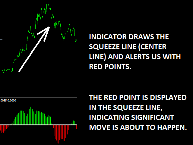 ttm squeeze indicator review