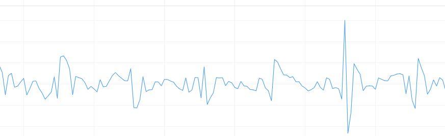 volume indicator mt4