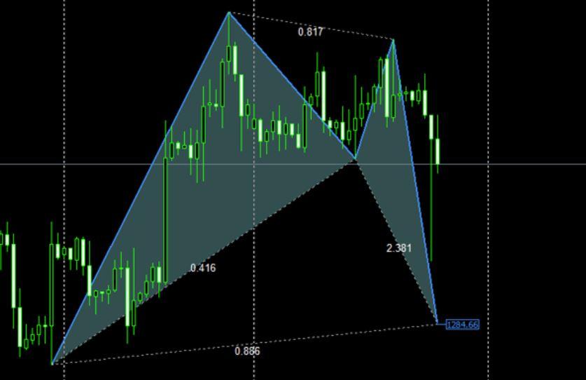 harmonic indicator mt4
