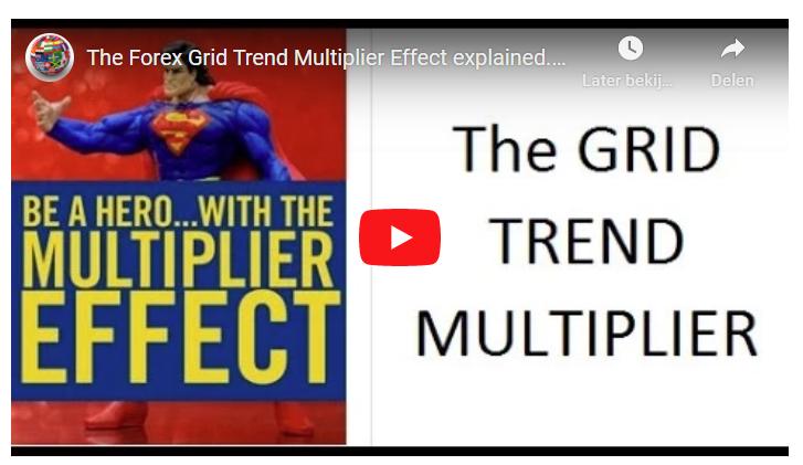 grid trend multiplier