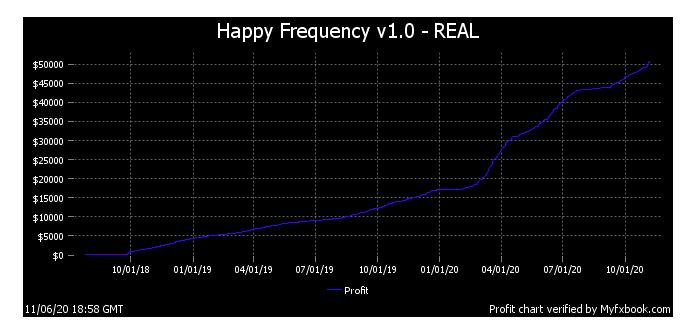 happy frequency ea