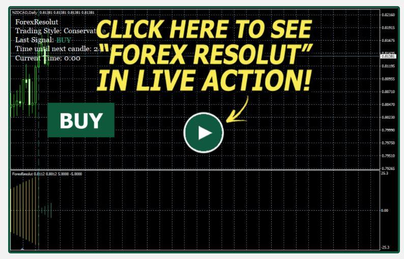 forex resolut reviews